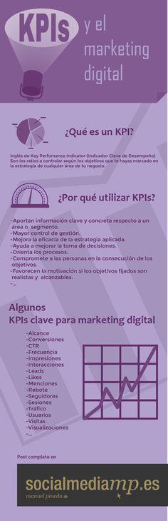 KPI y el marketing digital - socialmediamp. Marketing Digital, Business Marketing, Internet Marketing, Online Marketing, Social Media Marketing, Personal Branding, Community Manager, Marketing Materials, Instagram Tips