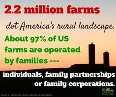 2.2 million farms in America; 97% operated by families.