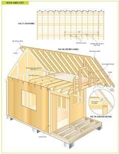 I buy a house I'm totally building my own bunkie.When I buy a house I'm totally building my own bunkie. Pallet Shed Plans, Diy Storage Shed Plans, Cabin Plans, Loft Storage, Shed Floor, Free Shed Plans, Casas Containers, Shed Design, Building A Shed