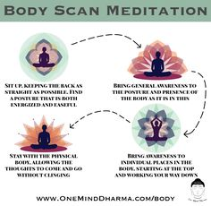 Learn more about doing a body scan get instructions and/or listen to a guided body scan meditation!  http://ift.tt/2l74OWp  #bodyscan #meditate #meditation #mindful #mindfullness #mindfulnessmeditation #meditatedaily #meditating #oneminddharma