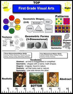Art Department / Grade 1 Visual Arts Curriculum