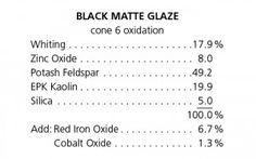 Black Matte Cone 6 Glaze
