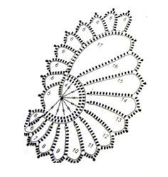 схемы вязания платья More