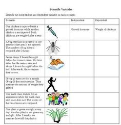 Printables Identifying Independent And Dependent Variables Worksheet time to teach properties of matter estudiante y papel scientific variables