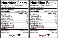 METRIC MEASUREMENTS ON NUTRITION LABELS MISLEAD MANY