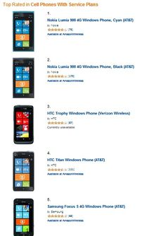 Windows Phone hace pleno en satisfacción en Amazon.
