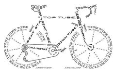 Do you know all the parts of your bike?