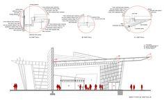 Kayseri West City Bus Terminal / Bahadir Kul Architects