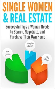 Single Women & Real Estate: Successful Tips A Woman Needs To Search, Negotiate, and Purchase Their Own Home (Buying A House, Searching for a House, Negotiating ... Estate Investment, Real Estate Planning), http://www.amazon.com/dp/B00NIE6BVW/ref=cm_sw_r_pi_awdm_fKWvub0XTG8XF