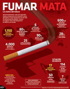Aproximadamente cada seis segundos muere una persona en el mundo a causa del tabaco, lo que representa una de cada 10 defunciones de adultos. Conoce las trágicas cifras del tabaquismo en México y el México.  #Infographic