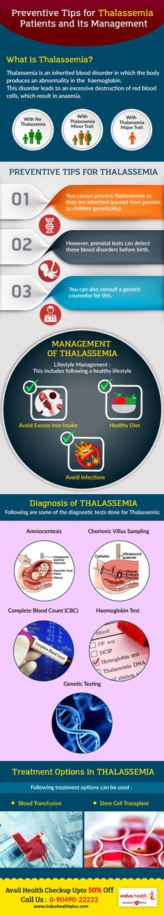 Thalassemia is inherited blood disorder — Learn more about what is Thalassemia & its causes? Know prevention tips for thalassemia , diagnosis test done for Thalassemia,  it's treatment options and how you can manage it?