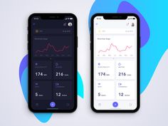 Home Monitoring Dashboard Mobile designed by Udara. Connect with them on Dribbble; Dashboard Mobile, Mobile App, Dashboard Design, App Ui Design, Adobe Cc, Graphisches Design, Graphic Design, Challenge, Mobile Ui Design