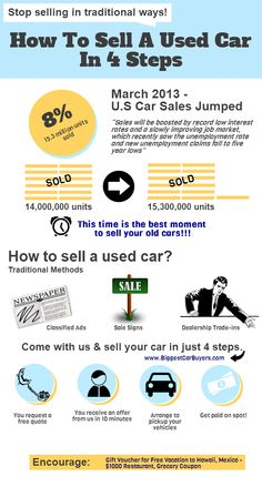 Lowest bank car loan interest rates malaysia 12