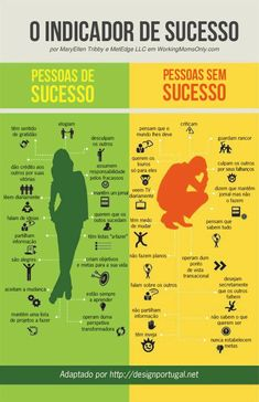 infografia-exito-y-fracaso - doesn't use mandatos, but could practice changing verbs to commands based on the advice Motivational Quotes, Inspirational Quotes, Motivational Articles, Motivational Thoughts, Uplifting Quotes, Meaningful Quotes, Self Improvement, Self Help, Reiki