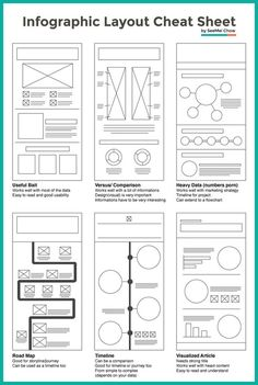 plc control panel wiring diagram on plc panel wiring diagram plc plc panel wiring diagram layout cheat sheet for infographics visual arrangement tips public relations social media