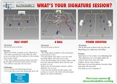 A UEFA A licence coaches signature sessions. #footballcoaching