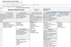 How to create a business model canvas template…