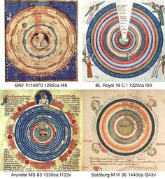Rotae - Medieval cosmological diagrams - the four elements and the seven planets