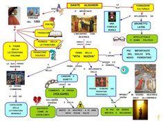 Dante Alighieri, Mind Map Art, Mind Maps, Italian Vocabulary, Italian Language, Reading Material, Study Notes, Idioms, Study Tips