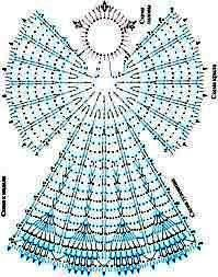 Crochet angel chart pattern