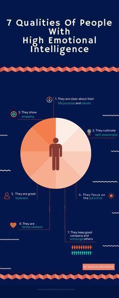 EQ or emotional intelligence - 7 qualities of people with high EQ