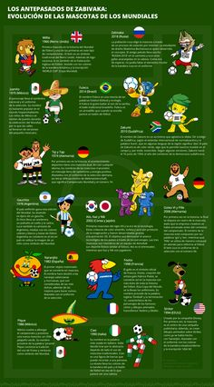 The evolution of world cup soccer mascot Football Is Life, Best Football Team, World Football, Sport Football, Football Mondial, Time Do Brasil, Word Cup, World Cricket, Spanish Lesson Plans