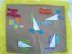 Materia Mate Teorema de Pitágoras y Triángulos Rectángulos contestado por los alumnos