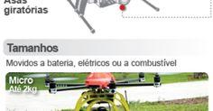 Drone criado por empresa dos EUA segue alvos para fazer vídeos e fotos