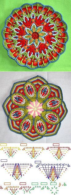 Crochet Bag Circle Blankets Ideas For 2019 Crochet Mandala Pattern, Crochet Circles, Granny Square Crochet Pattern, Crochet Flower Patterns, Crochet Stitches Patterns, Crochet Chart, Crochet Squares, Knit Crochet, Crochet Blanket Border