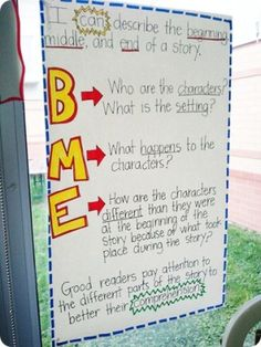 An anchor chart to help students understand beginning, middle, and end and how to go about finding these parts in a story. A helpful tool to have in the classroom.