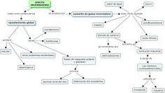 causas del incremento del efecto invernadero - Buscar con Google