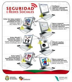 Seguridad Redes Sociales #REDucacion by @joruga68
