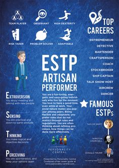 This section ESTP Personality gives a basic overview of the personality type, ESTP.
