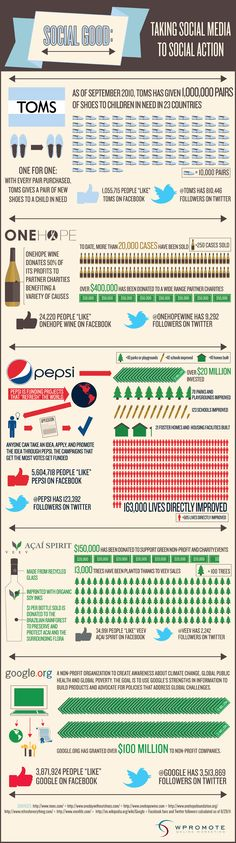 What? more infographics... Social Good: Taking Social Media to Social Action