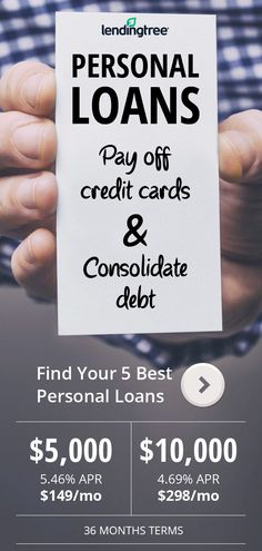Pay off credit cards, consolidate debt and build credit faster! Personal Loan rates as low as APR. Pay off credit cards, consolidate debt and build credit faster! Personal Loan rates as low as APR. Building Credit Fast, Build Credit, Credit Score, Loan Consolidation, Paying Off Credit Cards, Style Deco, Layout, Debt Payoff, Student Loans
