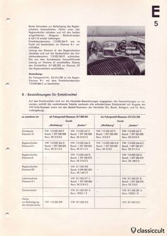 The VW Type 3 Blaupunkt Wolfsburg Emden radio installation manual was published by the Volkswagenwerk VW Dienst The instructions explains how to. Volkswagen Type 3, Vw, Radio Vintage, Wolfsburg, Plugs, Hang In There