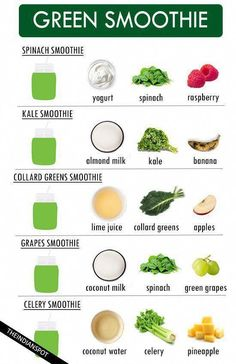 Vegetable Smoothie Recipes Without Fruit.What To Do With Leftover Juice Pulp POPSUGAR Fitness . 15 Healthy Smoothie Recipes For Toddlers Baby FoodE . 5 Make Ahead Smoothie Packs - Kid Approved Make Ahead . Grape Smoothie, Celery Smoothie, Smoothie Detox, Healthy Green Smoothies, Healthy Juices, Fruit Smoothies, Healthy Drinks, Detox Juices, Best Green Smoothie