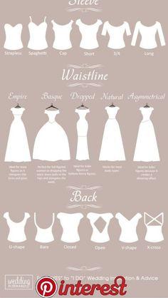 wedding dress types #woman #fashionoutfits #fashionstyle #fashiontrendsoutfits #fashiontrends #fashion #dressesforwomen #fashiontrends2019 #wedding #weddingdresses #veil #bridetobe