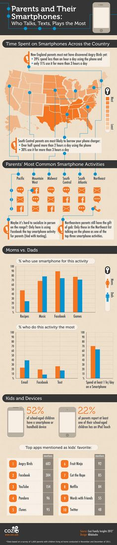 Parents & their Smart Phones...we need to learn to put our kids before our technology.