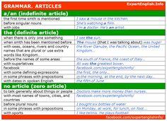 Grammar - Articles