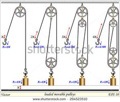 stock-vector-mechanical-power-loaded-movable-pulleys-204523510.jpg (450×385)