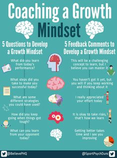"BelievePerform on Twitter: ""Coaching a growth mindset… """
