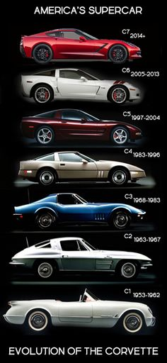 evolution of corvette