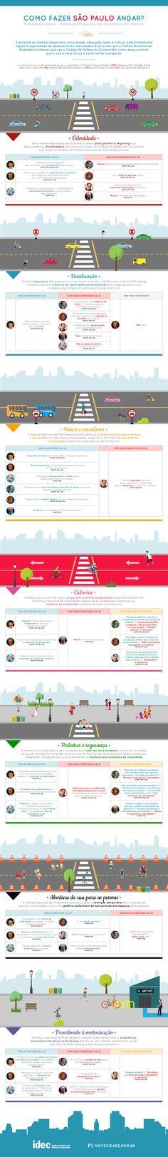 Infografico mostra se propostas de candidatos a prefeito de sp sobre mobilidade estao de acordo com a lei   MoveCidade