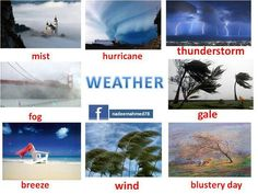 Weather Weather Vocabulary, Vocabulary List, Time And Weather, Weather Seasons, English Idioms, English Vocabulary, Teaching English, Learn English, Thunderstorms