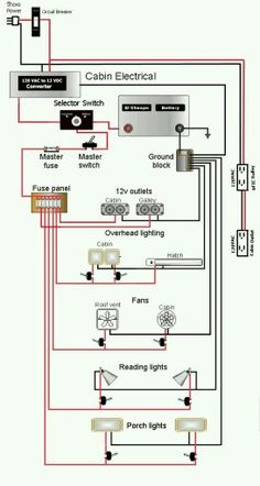 Wiring diagramhow to wire up your camper it is recomended to run 6 cheapraybanclubmaster Images