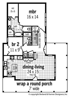 house kitchen space saving ideas. house. home plan and house