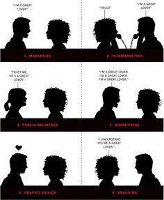 Public relations vs. Advertising