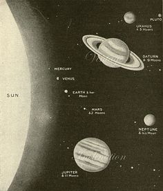 1930s Astronomy illustration --This world is really awesome. The woman who make our chocolate think you're awesome, too. Our flavorful chocolate is organic and fair trade certified. We're Peruvian Chocolate. Order some today on Amazon!http://www.amazon.com/gp/product/B00725K254