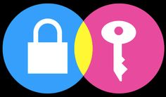 Secure Messaging Scorecard | Electronic Frontier Foundation